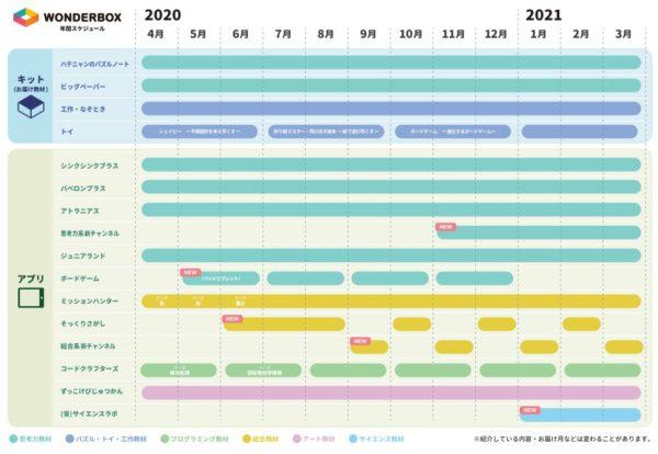 ワンダーボックス年間スケジュール表